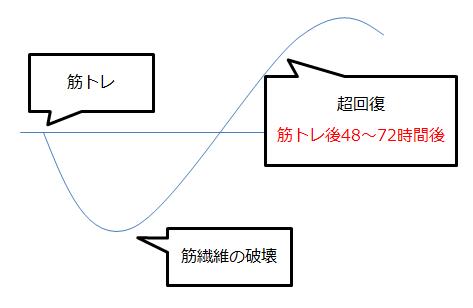 SnapCrab_NoName_2015-12-22_13-50-51_No-00
