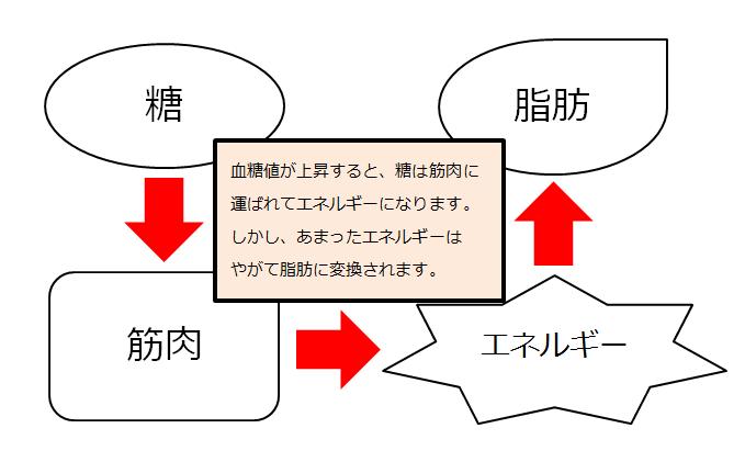 SnapCrab_NoName_2015-12-3_19-53-49_No-00