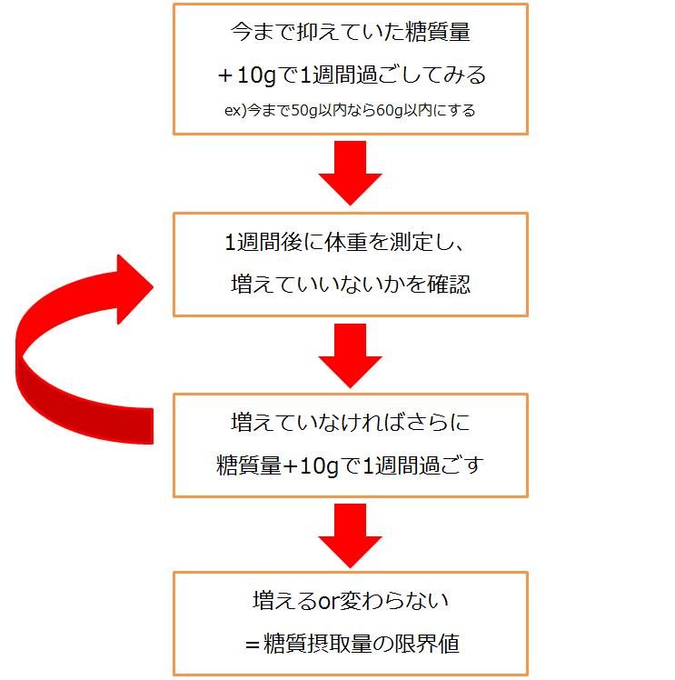 SnapCrab_NoName_2016-2-22_18-48-57_No-00