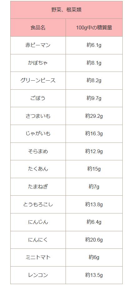 h_yasaikei