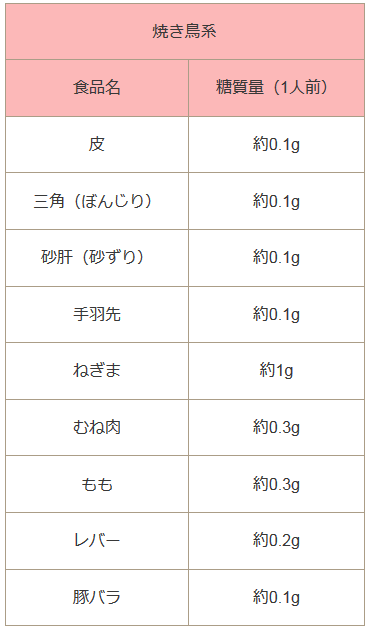 yakitori_ta